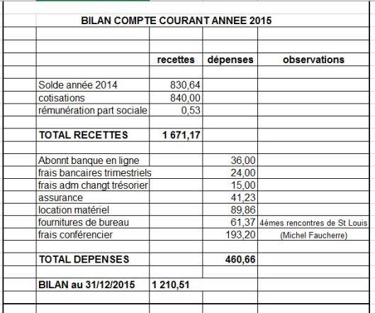 160608 Bilan compte courant 2015