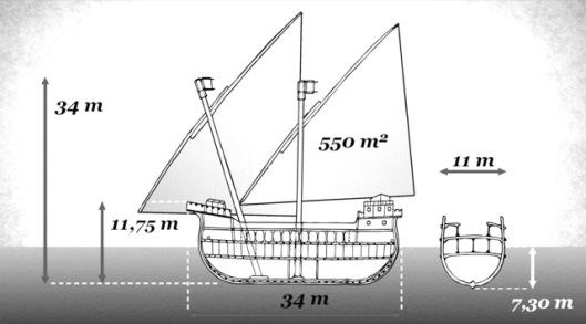 montjoye-nb-dimensions